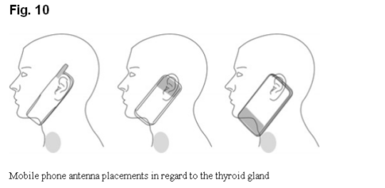 hardell thyroid fig10-e1476796851138